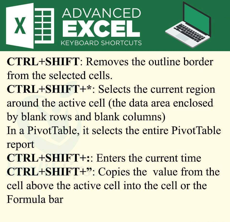 Useful Advanced excel shortcuts (14 Pics)
