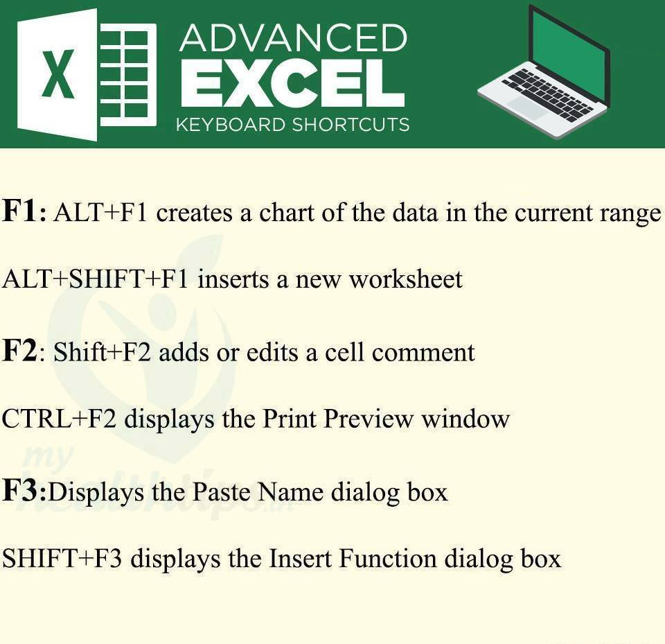 Useful Advanced excel shortcuts (14 Pics)