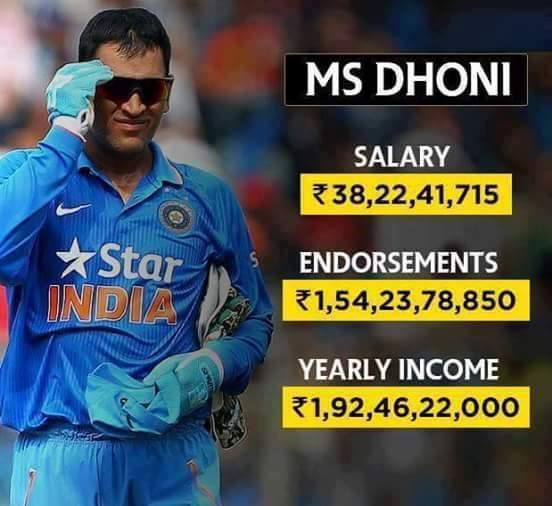 Top 10 Worlds Highest Paid Cricketers