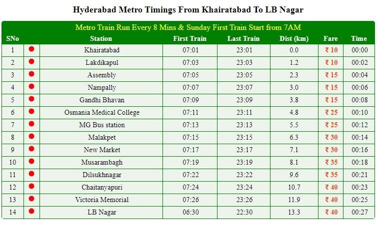 Hyderabad Metro Timings, Fare, Time Table and Route Maps